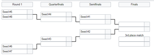 Suning và SofM chính thức có vé playoff LPL Mùa Hè 2020, tuy nhiên để tới CKTG thì vẫn còn rất xa - Ảnh 2.