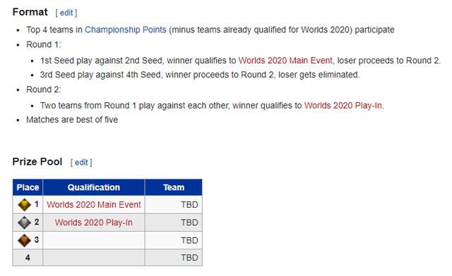 Suning và SofM chính thức có vé playoff LPL Mùa Hè 2020, tuy nhiên để tới CKTG thì vẫn còn rất xa - Ảnh 8.