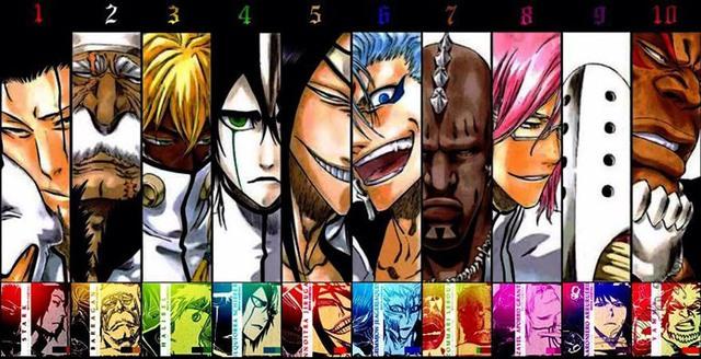 Điểm danh 8 tổ chức tà ác nhất trong thế giới Anime, cái tên nào khiến bạn ám ảnh nhất? - Ảnh 5.
