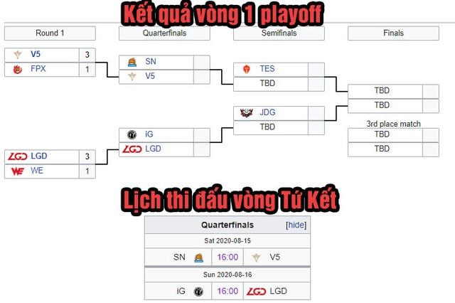 LMHT thế giới 24h qua có gì hot - Vòng 1 playoff LPL kết thúc, các cựu sao SKT T1 sang Bắc Mỹ ăn hành - Ảnh 2.