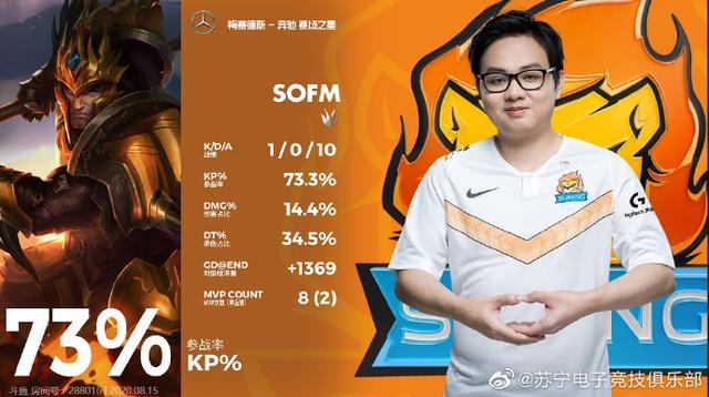 Thế giới nói gì sau chiến thắng của SofM: Giờ thì biết đẳng cấp của người từng leo Thách Đấu Hàn với ping trên 100 chưa? - Ảnh 2.