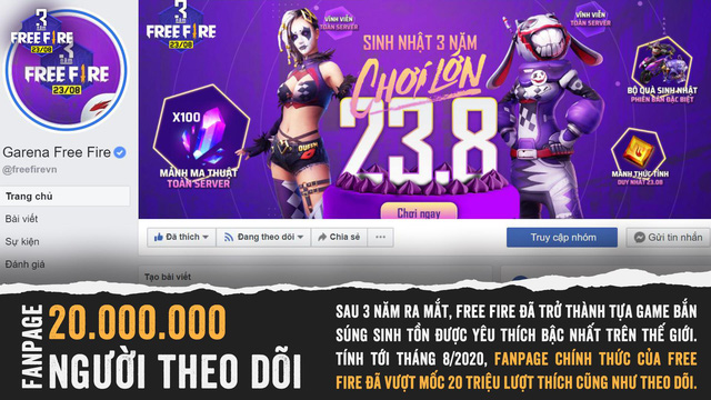 Game sinh tồn 100 triệu người chơi mỗi ngày và những con số ấn tượng của Free Fire sau 3 năm chạy bo - Ảnh 2.
