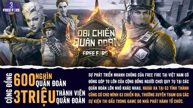 Game sinh tồn 100 triệu người chơi mỗi ngày và những con số ấn tượng của Free Fire sau 3 năm chạy bo - Ảnh 7.