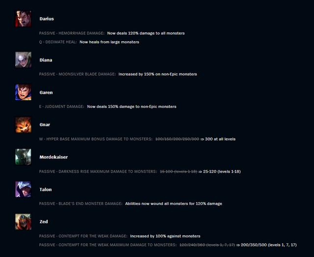 LMHT: Tại sao dự án mở rộng bể tướng đi rừng của Riot Games lại thất bại thảm hại? - Ảnh 1.