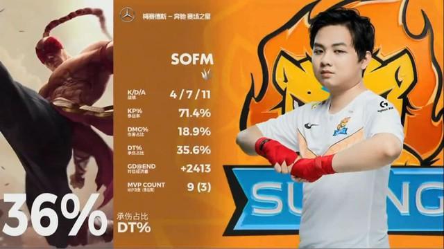 Đoạt triple MVP, cầm Lee Sin feed 1/7 vẫn gánh team như bỡn, SofM lại khiến cả thế giới phát rồ - Ảnh 2.