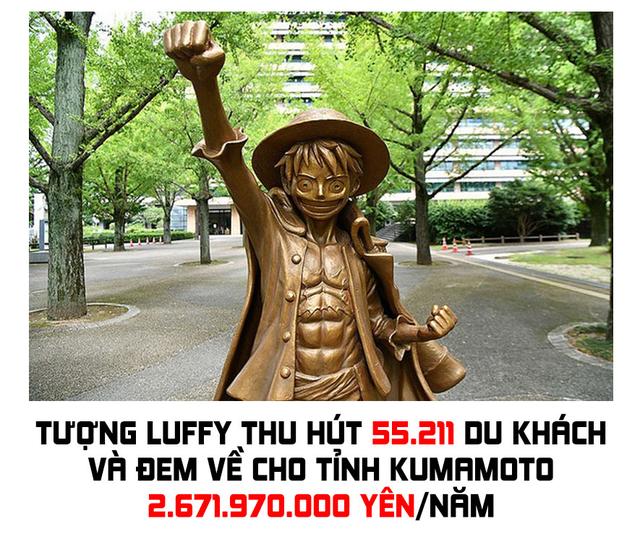 One Piece: Chỉ với với 1 bức tượng Luffy, nhóm sinh viên ở tỉnh Kumamoto đã kiếm về gần 3 tỷ yên một năm - Ảnh 1.