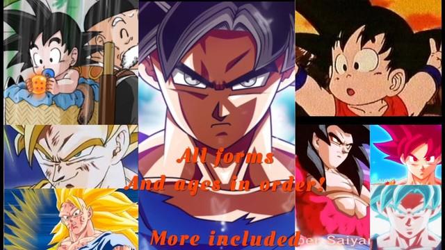 Dragon Ball: Goku đã là ông nội U40, vậy fan của anh Khỉ bao nhiêu tuổi rồi? - Ảnh 1.