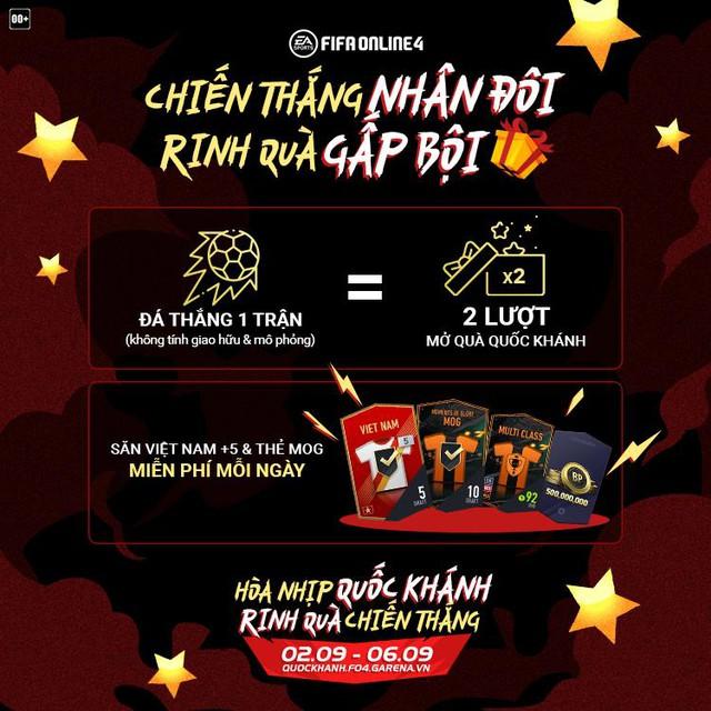 FIFA Online 4 tung sự kiện mừng Quốc Khánh cực HOT: Nhân đôi lượt mở quà, 100% sở hữu free thẻ Việt Nam +8 và Mùa ICONS - Ảnh 2.