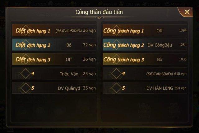 """Giang Sơn Mỹ Nhân: Sau nhiều lần công thành """"hụt"""", Đại Việt đã lập kỉ lục chiếm Lạc Dương, lên ngôi Hoàng Đế - Ảnh 3."""