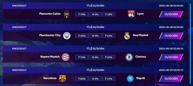 FIFA Online 4 khuấy đảo không khí Champions League bằng siêu sự kiện miễn phí suốt tháng 8 - Ảnh 4.