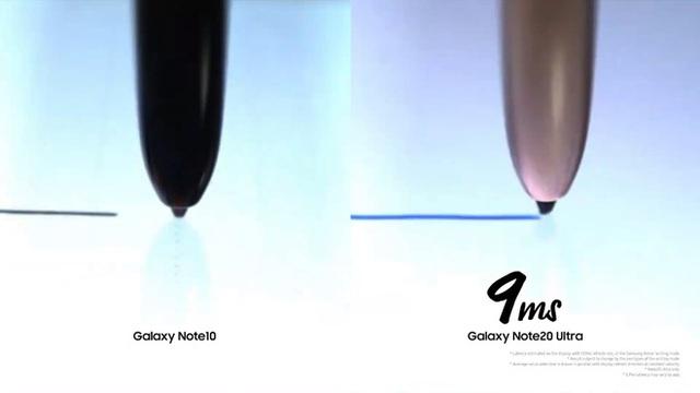 Samsung ra mắt năm thiết bị Galaxy mới, trao quyền năng tối ưu trong công việc và cuộc sống - Ảnh 4.