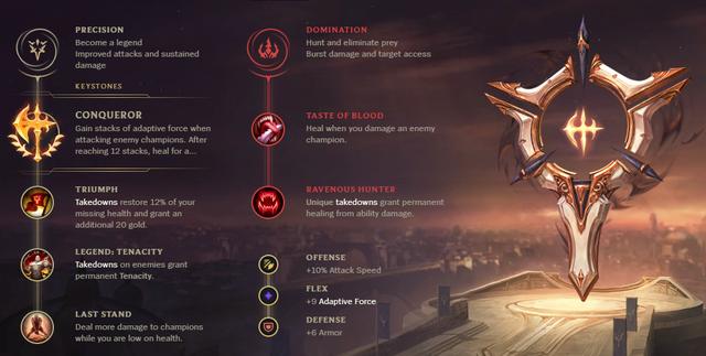 Riot Games hé lộ tương lai của hiệu ứng Vết Thương Sâu, 'Liên Minh Chinh Phục' sắp hết đất sống?