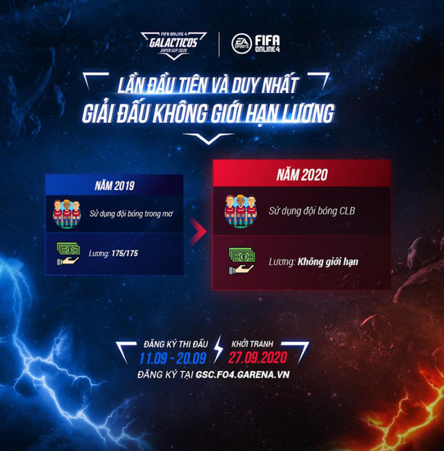 FIFA Online 4 tung giải đấu dành cho các siêu đội hình với quy định mức lương không giới hạn tại GALACTICOS SUPER CUP 2020 - Ảnh 4.