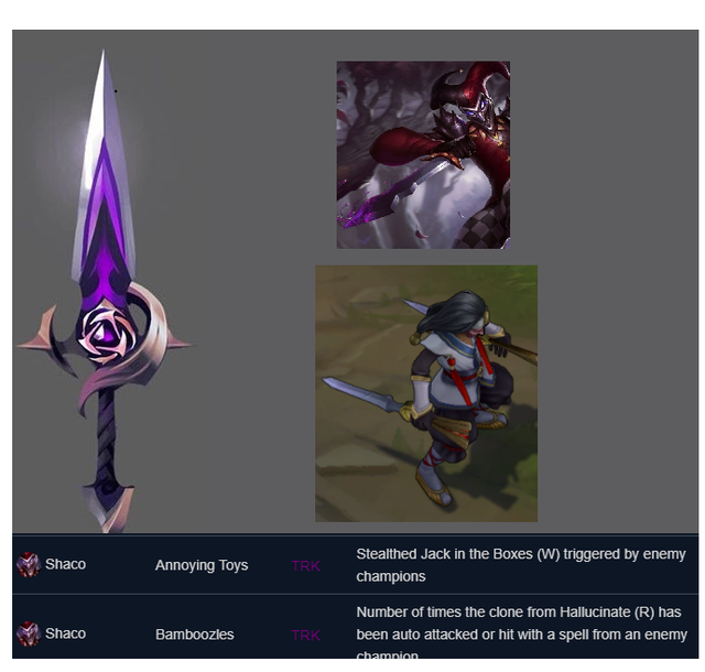 Săm soi 6 thanh kiếm bí ẩn của Riot, cộng đồng LMHT phát hiện ra nhóm trang phục Thần Hỏa sắp ra mắt - Ảnh 7.