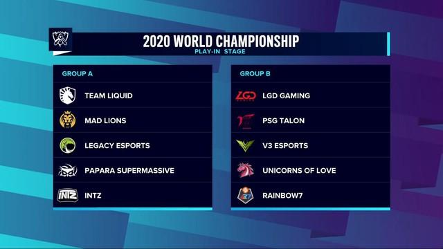Chuyên gia LCK - Các đội vòng khởi động CKTG 2020 xong rồi, kiểu gì cũng sẽ bị loại trừ LGD Gaming - Ảnh 1.
