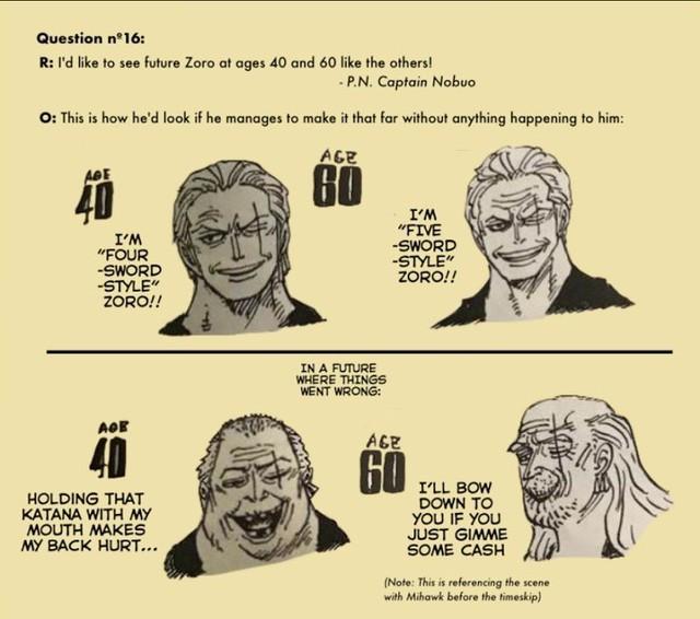 One Piece: Phiên bản về già của 7 nhân vật nhiều fan yêu thích do chính tay Oda vẽ - Ảnh 2.
