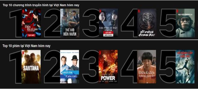 Những thủ thuật hữu ích khi xem Netflix để trải nghiệm giải trí trọn vẹn - Ảnh 3.