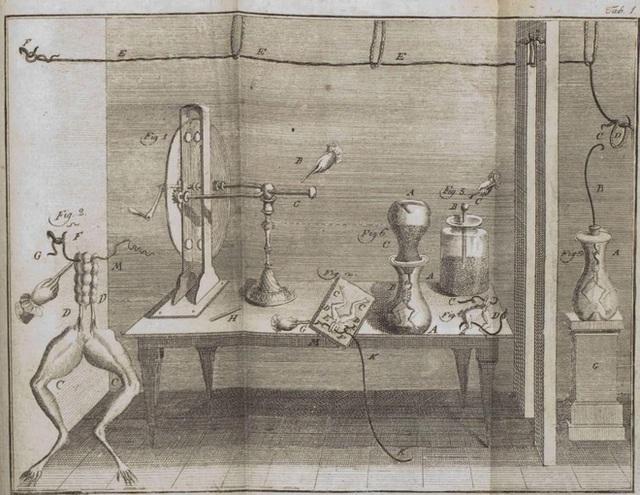 Vào những năm 1800 nhân loại đã cố gắng tạo ra quái vật của Frankenstein ngoài đời thực bằng cách kích điện xác chết - Ảnh 2.