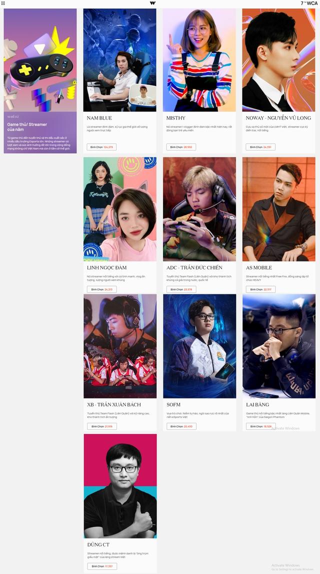 """3 ngày đầu vòng Bình chọn WeChoice Awards 2020: Nam Blue """"chiếm sóng"""", SofM """"thất sủng"""" - Ảnh 4."""
