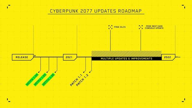 Sau nhiều lùm xùm, nhà phát triển Cyberpunk 2077 lên tiếng xin lỗi, hứa sẽ đền bù kịp thời - Ảnh 3.