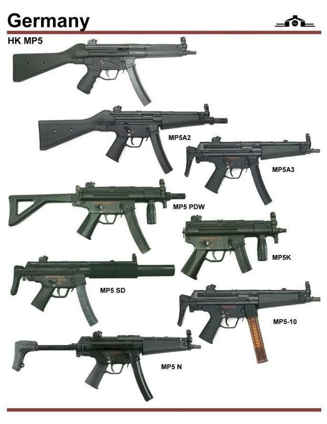 Những vũ khí nổi tiếng trong game: Kỳ 3 – MP5, khẩu tiểu liên được yêu thích bởi các đội đặc nhiệm - Ảnh 4.