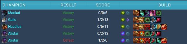 LMHT: Mới ra mắt ở mùa 11 nhưng Đá Tỏa Sáng - Bảo Hộ lại bị game thủ bỏ rơi hoàn toàn - Ảnh 4.