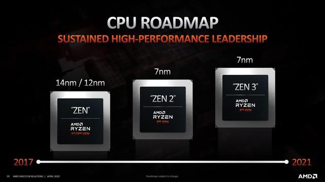 AMD ra mắt dòng Ryzen 5000 dành cho laptop - Ảnh 1.