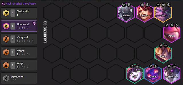Đấu Trường Chân Lý: Học hỏi về đội hình Aurelion Sol - Thần Rừng từ game thủ Thách Đấu - Ảnh 4.
