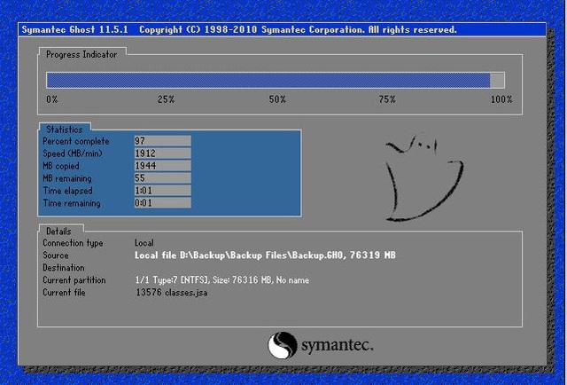Giúp PC cài Windows nhanh như chảo chớp, tuy nhiên Ghost win vẫn còn những thứ lợi bất cập hại - Ảnh 1.