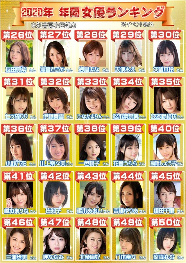 BXH diễn viên phim 18+ ăn khách nhất năm 2020: Eimi Fukada về đích số 1, Yua Mikami về hạng 2 - Ảnh 3.