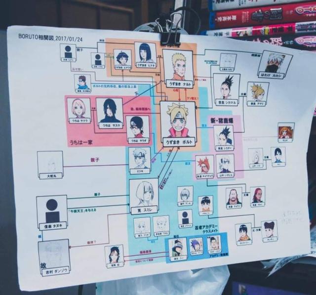 Cộng đồng fan Naruto nổ ra tranh cãi khi biết thông tin Ai là vợ Rock Lee? - Ảnh 1.