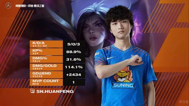 Huanfeng và Bin rực sáng, Suning hủy diệt ĐKVĐ TOP Esports trong ngày mở màn LPL Mùa Xuân 2021 - Ảnh 3.