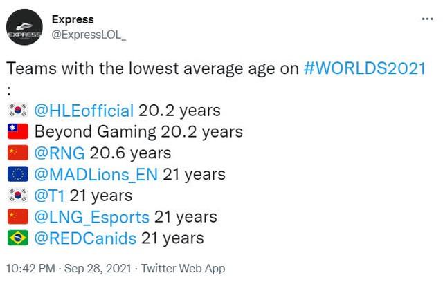 Thống kê độ tuổi trung bình của các đội tham dự CKTG: Kinh nghiệm hay sức trẻ sẽ lên ngôi? - Ảnh 4.