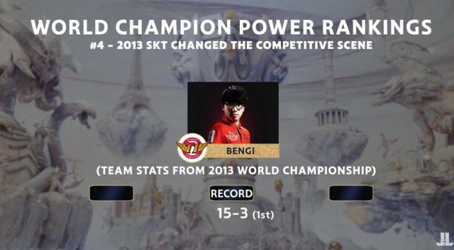 Đội hình Samsung White 2014 mạnh hơn SKT T1 2015? - Ảnh 4.