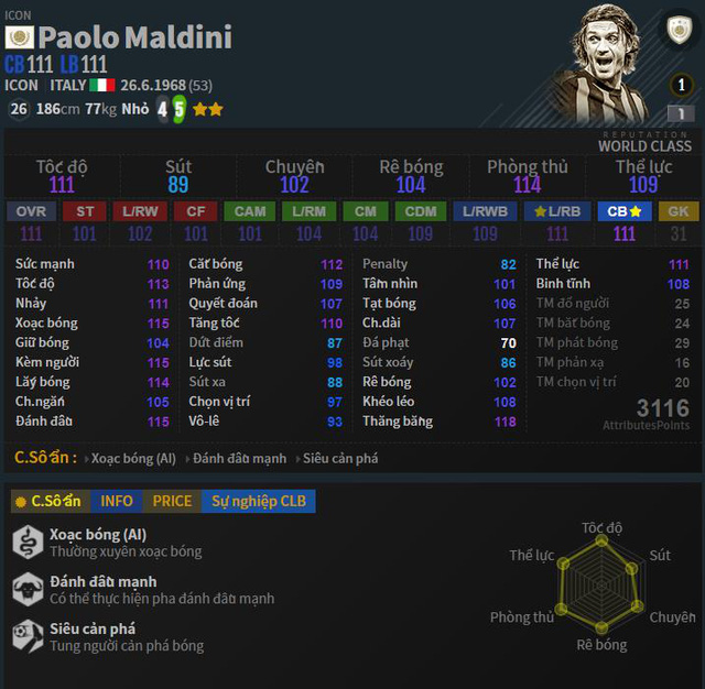 Hậu vệ Trùm cuối Maldini chính thức có mùa thẻ huyền thoại tại FIFA Online 4, còn cửa nào cho những tiền đạo quốc dân? - Ảnh 2.