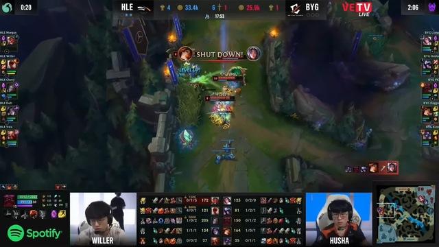 HLE có thành tích kém nhất trong số 8 đội Trung - Hàn sau 3 trận vòng bảng CKTG, cộng đồng LCK chỉ ra nguyên nhân chính - Ảnh 7.