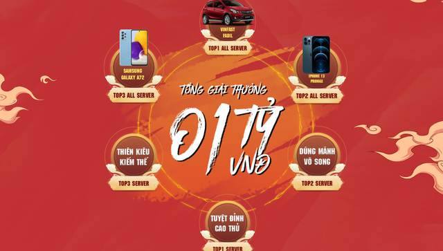 Kiếm Thế ADNX Mobile chính thức Open Beta vào 10h ngày mai, đua Top Tài Phú nhận giải thưởng lên tới 1 tỷ VNĐ - Ảnh 2.