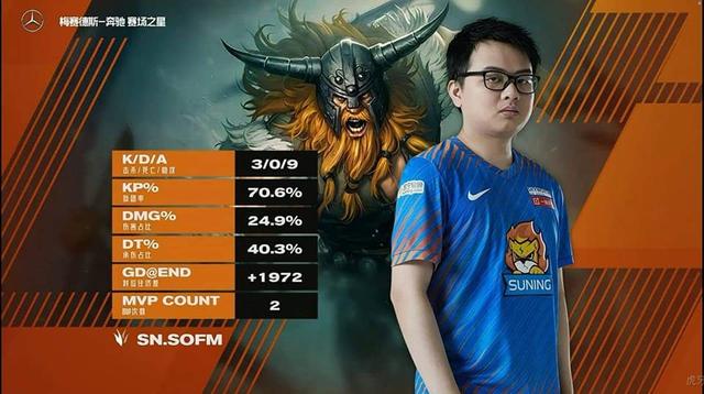 Giành cú đúp MVP giúp Suning chiến thắng dễ dàng, SofM được gọi là cơn ác mộng của LGD Gaming - Ảnh 3.