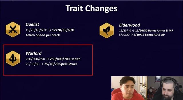 Đấu Trường Chân Lý: Những thay đổi bước ngoặt của bản 11.4 mà game thủ cần phải biết - Ảnh 5.