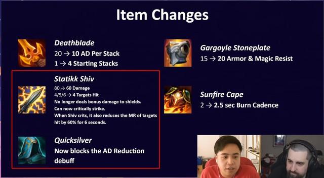 Đấu Trường Chân Lý: Những thay đổi bước ngoặt của bản 11.4 mà game thủ cần phải biết - Ảnh 6.
