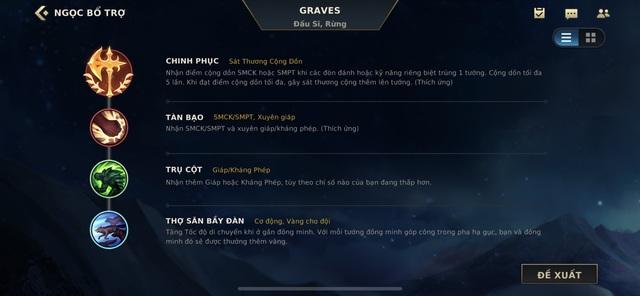 5 điều bạn cần biết khi chơi Graves trong Liên Minh: Tốc Chiến - Ảnh 2.