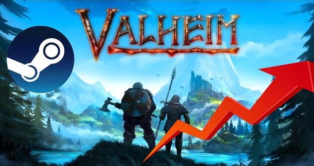 Tựa game sinh tồn Valheim phá kỷ lục người chơi đồng thời trên Steam, trở thành game Hot nhất hiện nay - Ảnh 2.