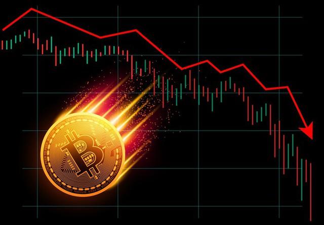 Bitcoin lao dốc không phanh, người chơi hoảng loạn bán thốc - Ảnh 1.
