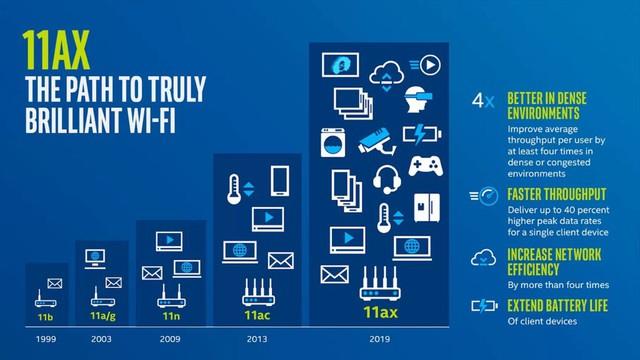 Cách chọn router Wifi để anh em tận dụng được tối đa đường truyền mạng tại nhà - Ảnh 1.