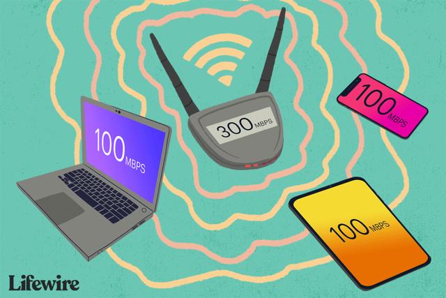 Cách chọn router Wifi để anh em tận dụng được tối đa đường truyền mạng tại nhà - Ảnh 5.