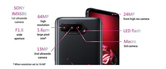 ASUS ROG Phone 5 ra mắt: Có 3 phiên bản, màn hình AMOLED 144Hz, Snapdragon 888, RAM khủng 18GB, giá từ 21,9 triệu - Ảnh 9.