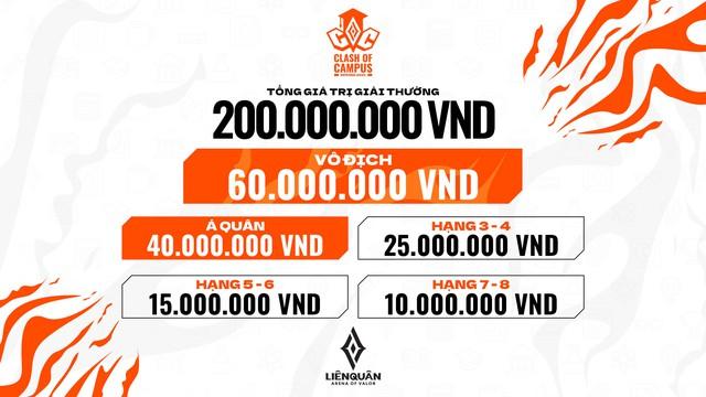 Khởi động giải đấu Liên Quân Mobile dành cho sinh viên, tổng giá trị giải thưởng hấp dẫn lên tới 200 triệu đồng - Ảnh 3.