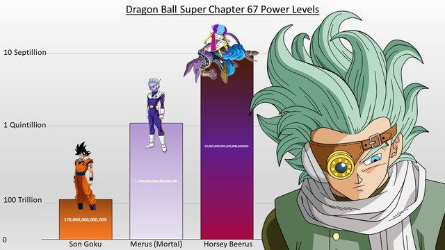 Dragon Ball Super: Tại sao Granola không chọn cách hồi sinh bộ tộc của mình mà lại ước mạnh hơn để trả thù? - Ảnh 2.
