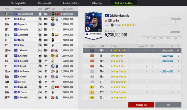 Cháy cùng Champions League và cơ hội sở hữu siêu sao 20UCL Miễn Phí từ FIFA Online 4 - Ảnh 5.