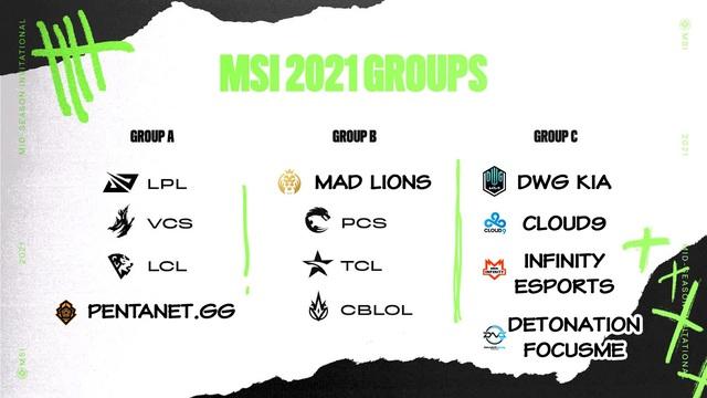 LMHT: Lộ diện 6 team đầu tiên góp mặt tại MSI 2021, PGG sẽ là 1 trong 3 đối thủ của VCS - Ảnh 1.